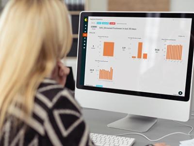 The new Audience Analytics dashboard analyses ecommerce customer segments