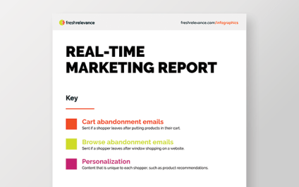 Real-Time Marketing Report for Q4: 2020