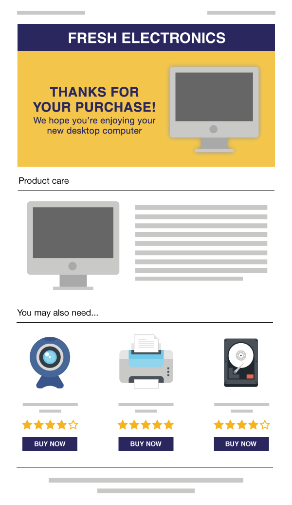ConsumerElectronics-PostPurchase-1 (1).png