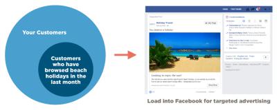 Facebook Segment Builder