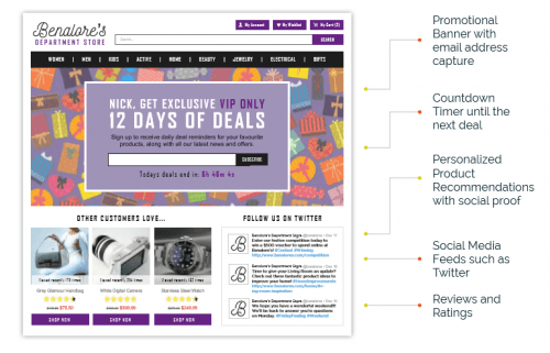 12 days of deals website personalization