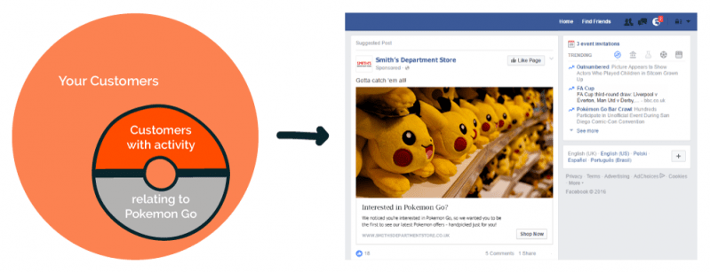 pokemon go and marketing segmentation