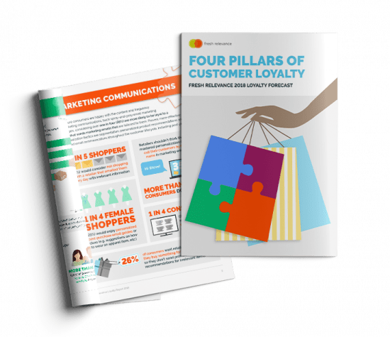 Four Pillars of Customer Loyalty Preview