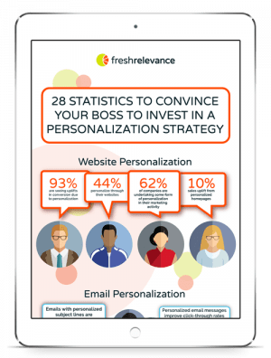 infographic image 28 statistics fresh relevance