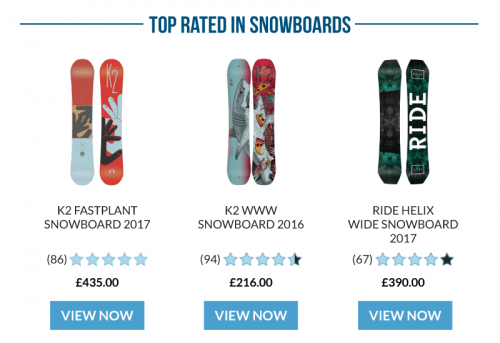 top rated snowboards ratings and reviews social proof