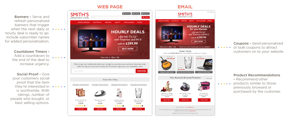 Web page and email examples of daily and hourly deals