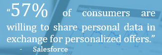 personalization digital real-time marketing GDPR privacy law personal information data