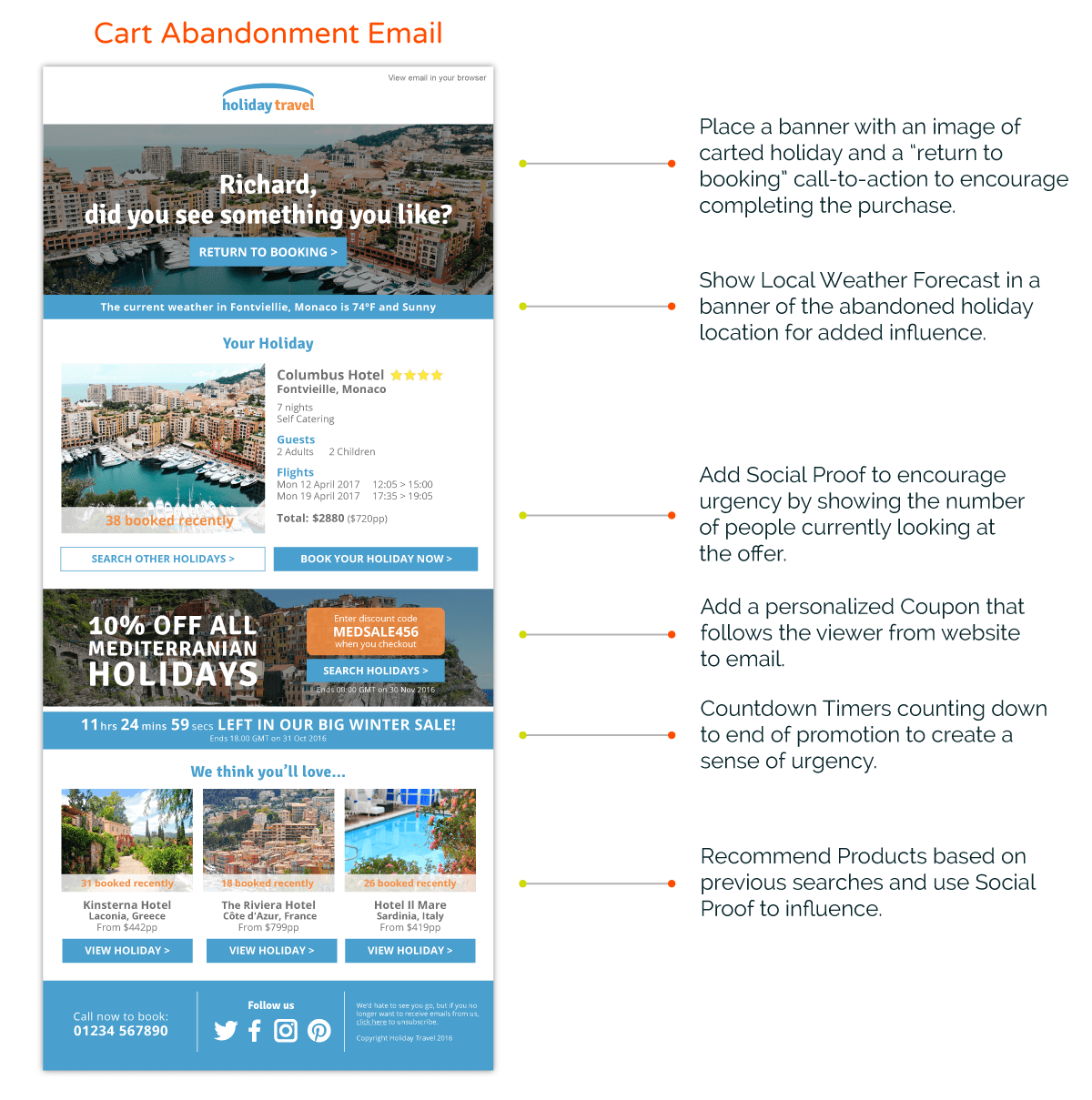 cart abandonment email example travel industry