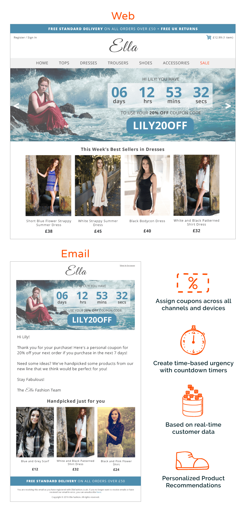 Personalized coupon shown across web and email  Create seamless congruent customer experience  Pair with personalized recommendations across channels