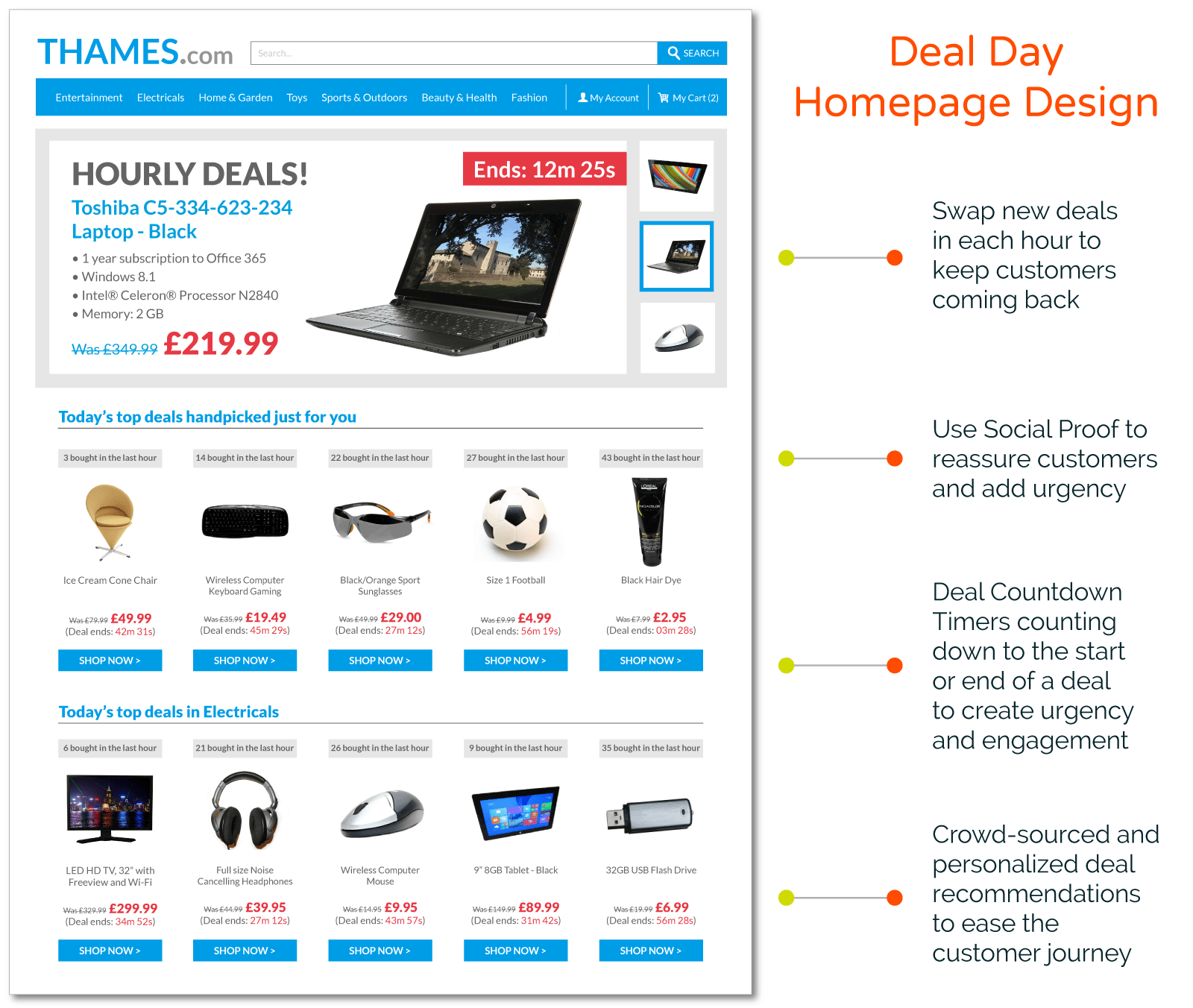 Deal Day Homepage Design  Swap new deals in each hour to keep customers coming back  Use Social Proof to reassure customers and add urgency  Deal Countdown Timers counting down to the start or end of a deal to create urgency and engagement  Crowd-sourced and personalized deal recommendations to ease the customer journey