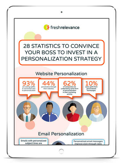 28 Statistics to Convince your Boss to Invest in a Personalization Strategy front cover on tablet ipad